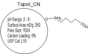 Topsil_CN